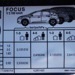 Reifendrucktabelle Ford Focus III